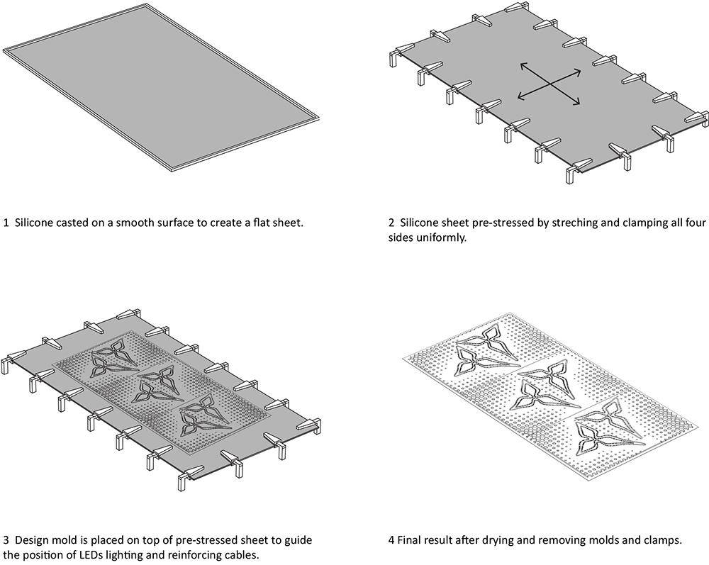 fabrication-process-2